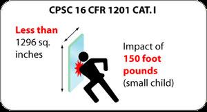 impact_cat_top