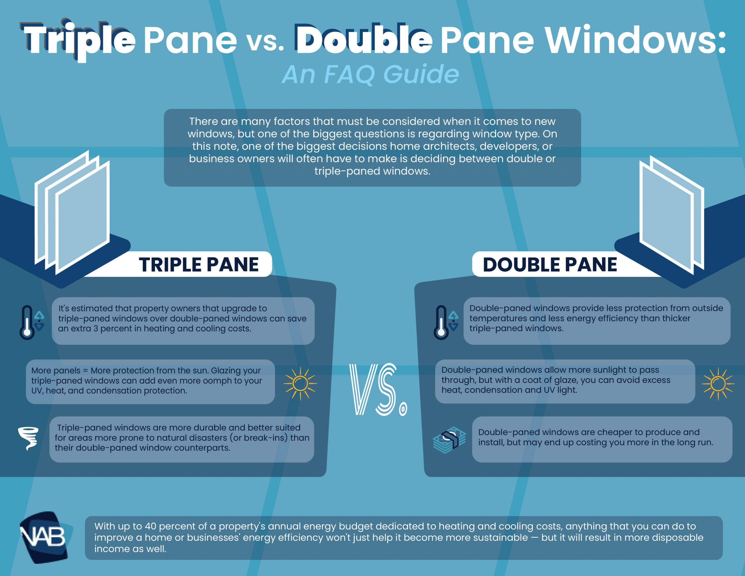 Triple Pane vs Double Pane Windows:  FAQ Guide